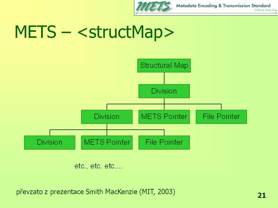 21 METS – převzato z prezentace Smith MacKenzie (MIT, 2003)