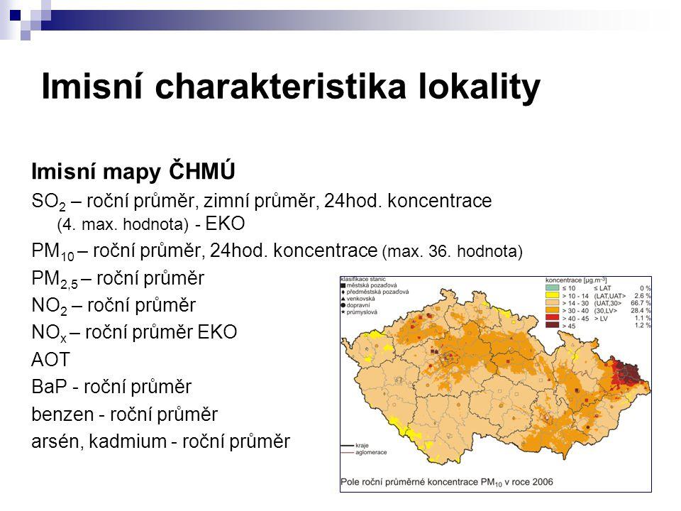 Imisní charakteristika lokality Imisní mapy ČHMÚ SO 2 – roční průměr, zimní průměr, 24hod. koncentrace (4. max. hodnota) - EKO PM 10 – roční průměr, 2
