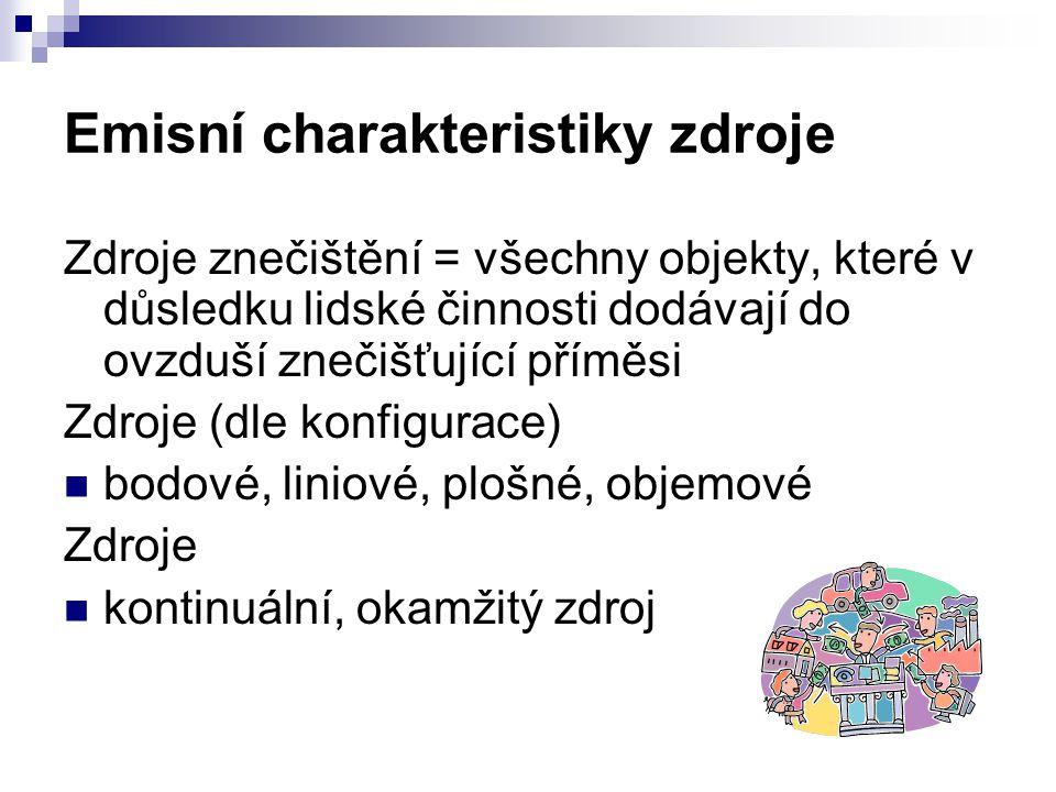janatova@chmi.cz tel. 472 706 056