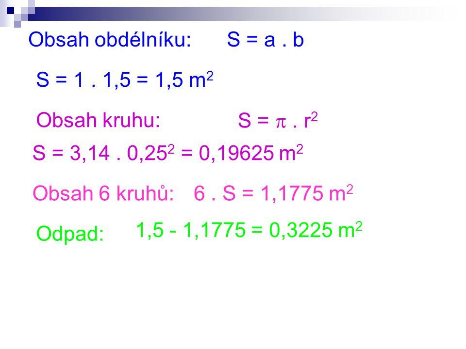 Obsah obdélníku:S = a. b S = 1. 1,5 = 1,5 m 2 Obsah kruhu: S = .