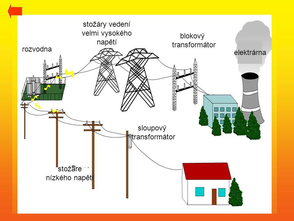 elektrárna rozvodna sloupový transformátor stožáre nízkého napětí stožáry vedení velmi vysokého napětí blokový transformátor