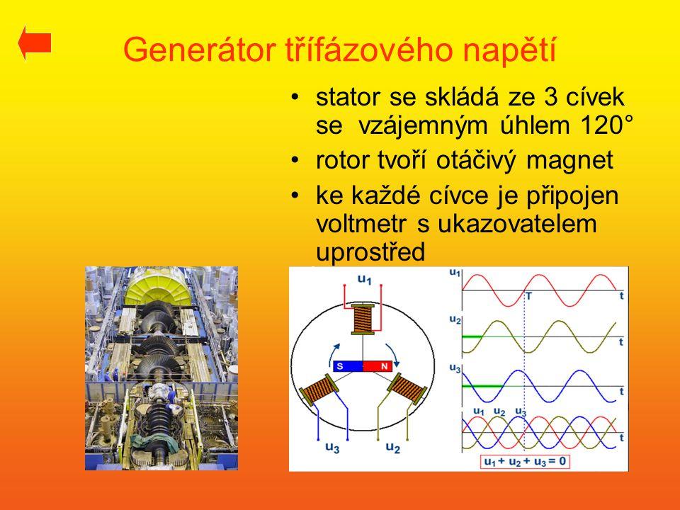 Generátor třífázového napětí •stator se skládá ze 3 cívek se vzájemným úhlem 120° •rotor tvoří otáčivý magnet •ke každé cívce je připojen voltmetr s u