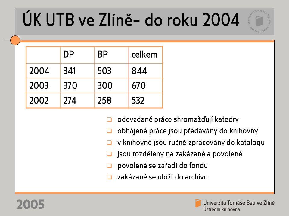 2005 V praxi V. – doplnění (www)
