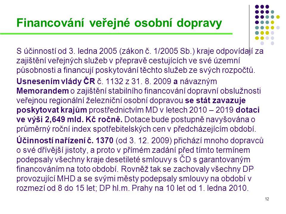 Financování veřejné osobní dopravy S účinností od 3. ledna 2005 (zákon č. 1/2005 Sb.) kraje odpovídají za zajištění veřejných služeb v přepravě cestuj