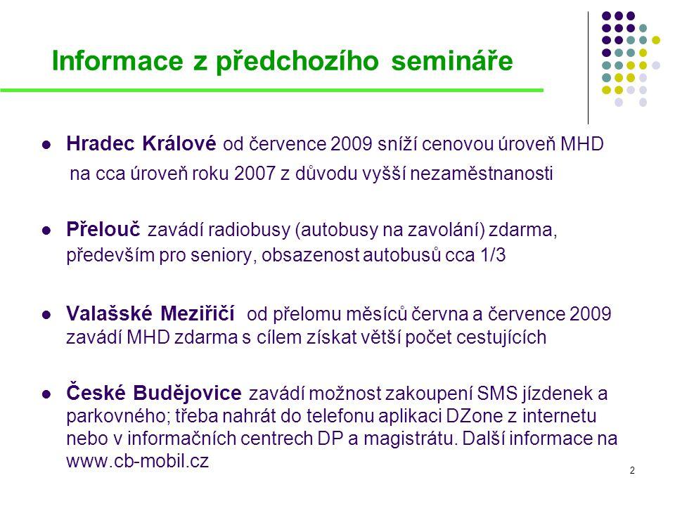 Informace z předchozího semináře  Hradec Králové od července 2009 sníží cenovou úroveň MHD na cca úroveň roku 2007 z důvodu vyšší nezaměstnanosti  P