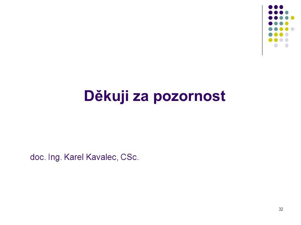 32 Děkuji za pozornost doc. Ing. Karel Kavalec, CSc.