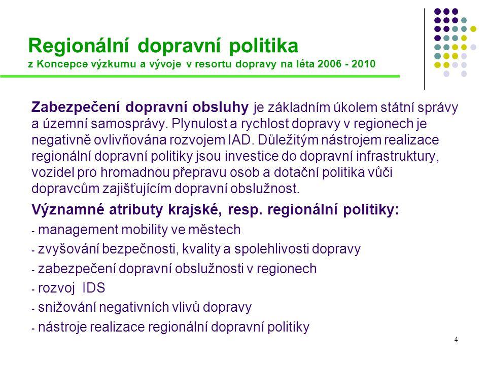 Regionální dopravní politika z Koncepce výzkumu a vývoje v resortu dopravy na léta 2006 - 2010 Zabezpečení dopravní obsluhy je základním úkolem státní