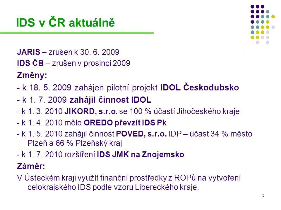 IDS v ČR aktuálně JARIS – zrušen k 30. 6. 2009 IDS ČB – zrušen v prosinci 2009 Změny: - k 18. 5. 2009 zahájen pilotní projekt IDOL Českodubsko - k 1.