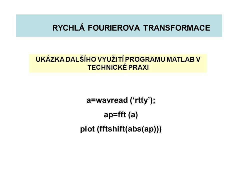 RYCHLÁ FOURIEROVA TRANSFORMACE a=wavread ('rtty'); ap=fft (a) plot (fftshift(abs(ap))) UKÁZKA DALŠÍHO VYUŽITÍ PROGRAMU MATLAB V TECHNICKÉ PRAXI