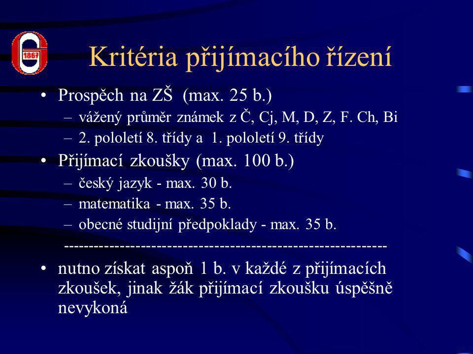 Kritéria přijímacího řízení •Prospěch na ZŠ (max. 25 b.) –vážený průměr známek z Č, Cj, M, D, Z, F.