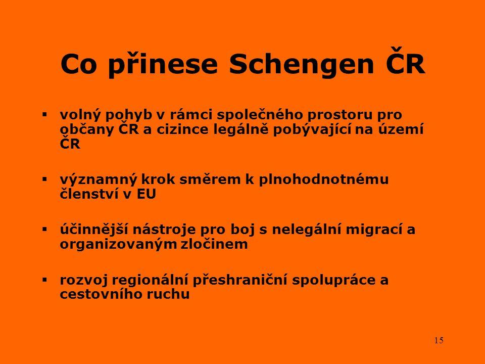 15 Co přinese Schengen ČR  volný pohyb v rámci společného prostoru pro občany ČR a cizince legálně pobývající na území ČR  významný krok směrem k plnohodnotnému členství v EU  účinnější nástroje pro boj s nelegální migrací a organizovaným zločinem  rozvoj regionální přeshraniční spolupráce a cestovního ruchu