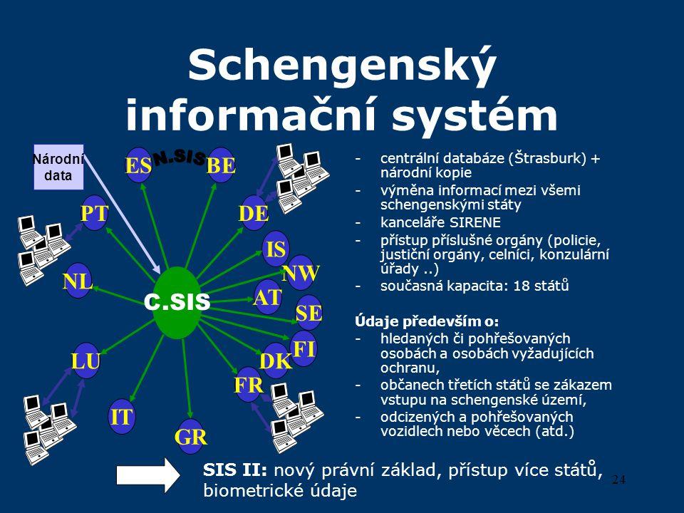 24 Schengenský informační systém -centrální databáze (Štrasburk) + národní kopie -výměna informací mezi všemi schengenskými státy -kanceláře SIRENE -přístup příslušné orgány (policie, justiční orgány, celníci, konzulární úřady..) -současná kapacita: 18 států Údaje především o: -hledaných či pohřešovaných osobách a osobách vyžadujících ochranu, -občanech třetích států se zákazem vstupu na schengenské území, -odcizených a pohřešovaných vozidlech nebo věcech (atd.) Národní data PT ES NL LU IT BE DE AT FR GR IS NW SE FI DK C.SIS SIS II: nový právní základ, přístup více států, biometrické údaje