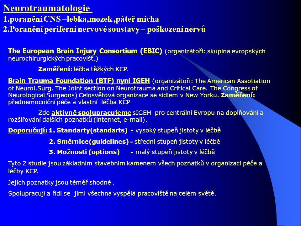 Neurotraumatologie 1.poranění CNS –lebka,mozek,páteř mícha 2.Poranění periferní nervové soustavy – poškození nervů The European Brain Injury Consortiu