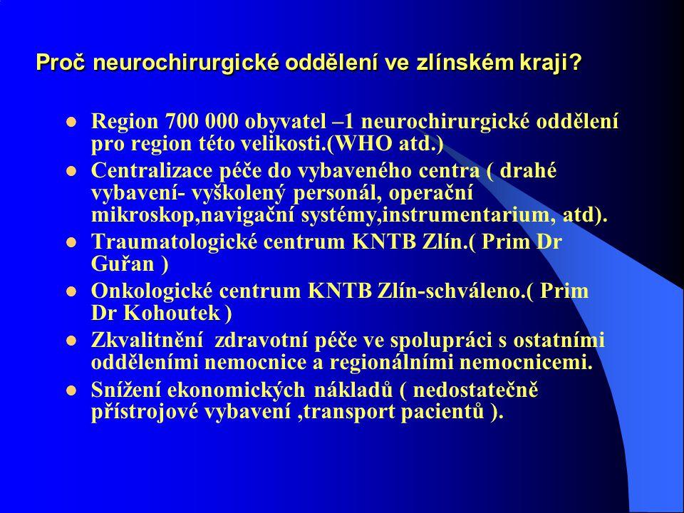 Proč neurochirurgické oddělení ve zlínském kraji?  Region 700 000 obyvatel –1 neurochirurgické oddělení pro region této velikosti.(WHO atd.)  Centra
