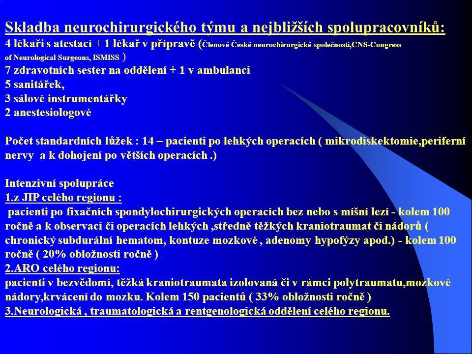 Skladba neurochirurgického týmu a nejbližších spolupracovníků: 4 lékaři s atestací + 1 lékař v přípravě ( Členové České neurochirurgické společnosti,C
