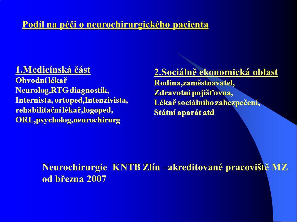 Podíl na péči o neurochirurgického pacienta 1.Medicínská část Obvodní lékař Neurolog,RTG diagnostik, Internista, ortoped,Intenzivista, rehabilitační l