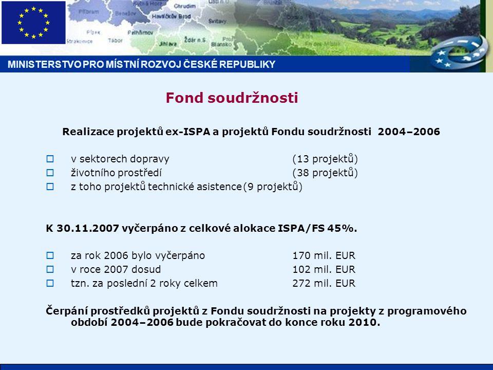 MINISTERSTVO PRO MÍSTNÍ ROZVOJ ČESKÉ REPUBLIKY Fond soudržnosti Realizace projektů ex-ISPA a projektů Fondu soudržnosti 2004–2006  v sektorech dopravy(13 projektů)  životního prostředí(38 projektů)  z toho projektů technické asistence(9 projektů) K 30.11.2007 vyčerpáno z celkové alokace ISPA/FS 45%.
