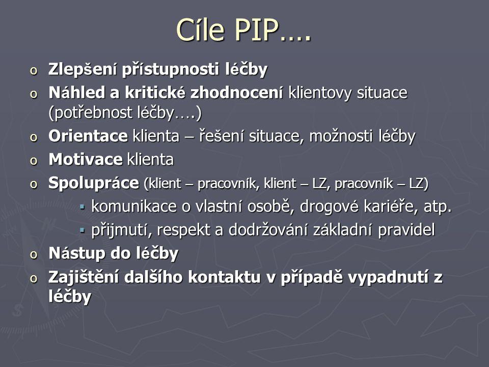 C í le PIP….