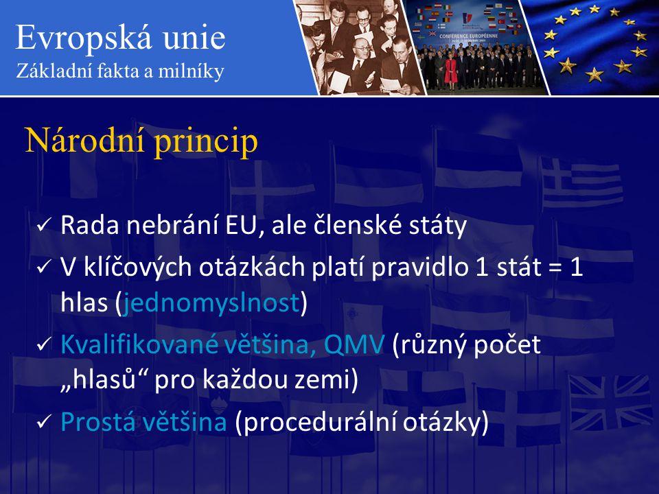 Evropská unie Základní fakta a milníky Národní princip  Rada nebrání EU, ale členské státy  V klíčových otázkách platí pravidlo 1 stát = 1 hlas (jed