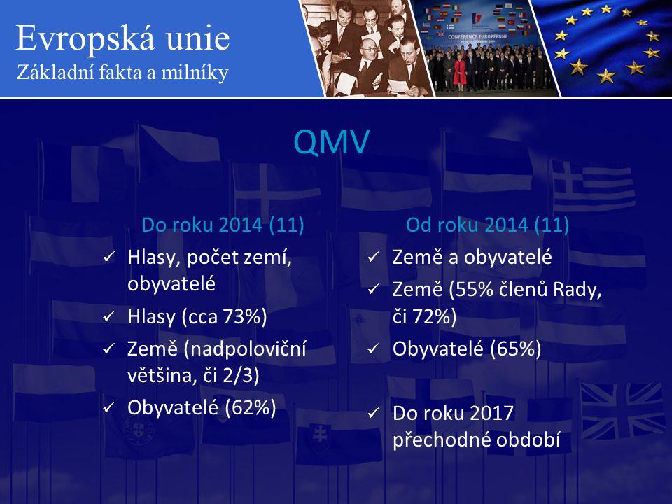Evropská unie Základní fakta a milníky QMV Do roku 2014 (11)  Hlasy, počet zemí, obyvatelé  Hlasy (cca 73%)  Země (nadpoloviční většina, či 2/3) 
