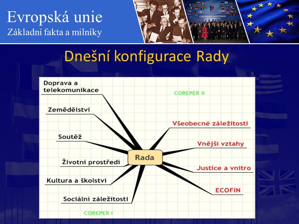 Evropská unie Základní fakta a milníky Dnešní konfigurace Rady