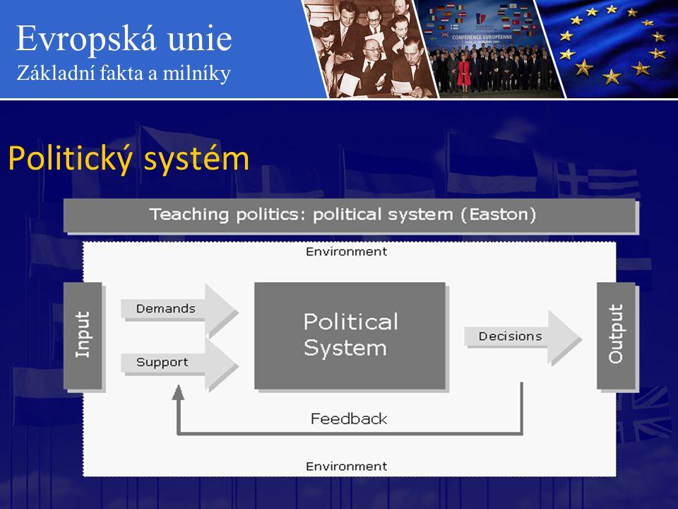 Evropská unie Základní fakta a milníky Politický systém