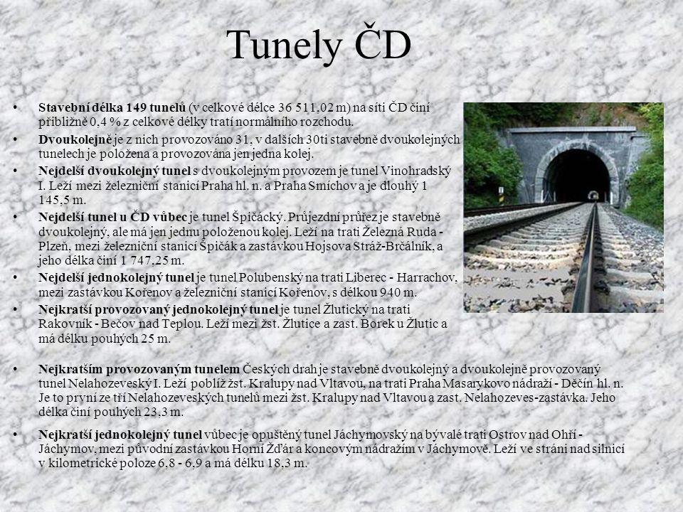 Tunely ČD •Stavební délka 149 tunelů (v celkové délce 36 511,02 m) na síti ČD činí přibližně 0,4 % z celkové délky tratí normálního rozchodu.