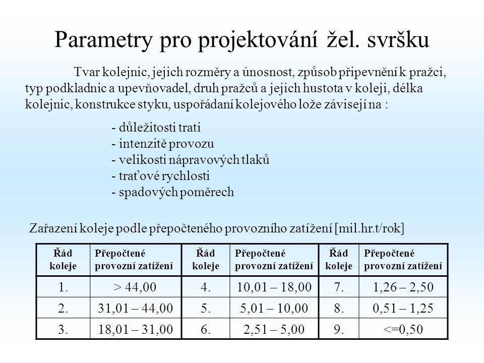 Parametry pro projektování žel.