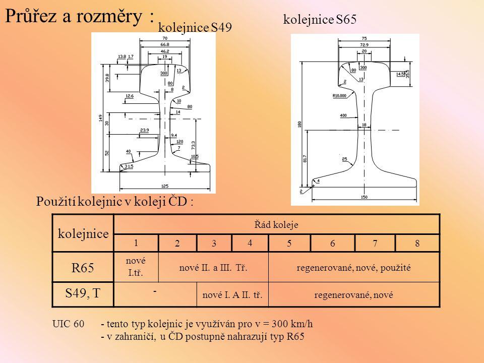 kolejnice Řád koleje 1 23 4 5678 R65 nové I.tř.nové II.