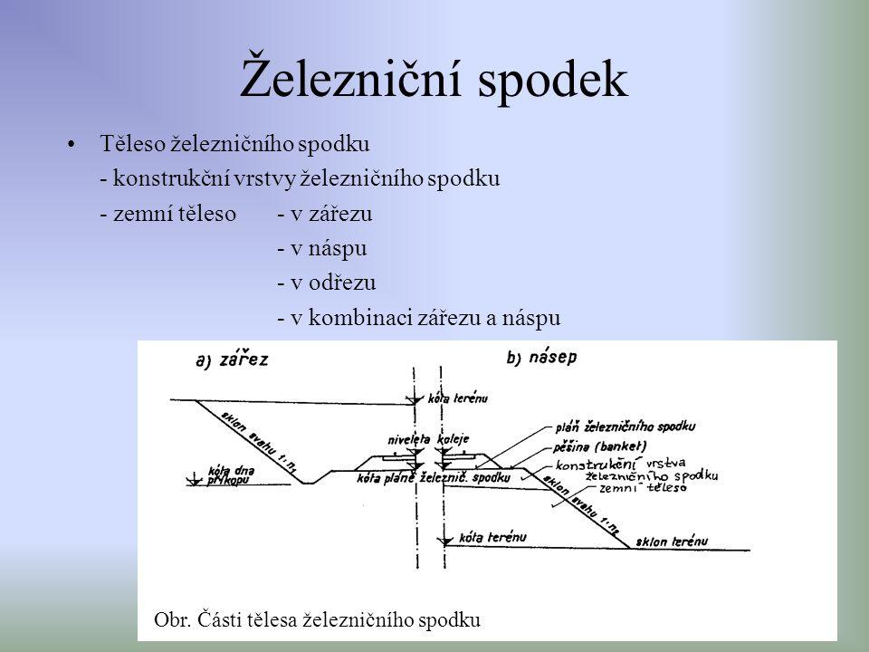 Železniční spodek •Těleso železničního spodku - konstrukční vrstvy železničního spodku - zemní těleso - v zářezu - v náspu - v odřezu - v kombinaci zářezu a náspu Obr.