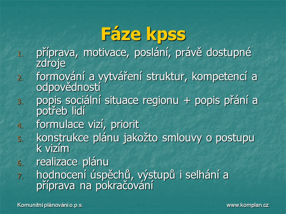 www.komplan.cz Komunitní plánování o.p.s. Fáze kpss 1. příprava, motivace, poslání, právě dostupné zdroje 2. formování a vytváření struktur, kompetenc