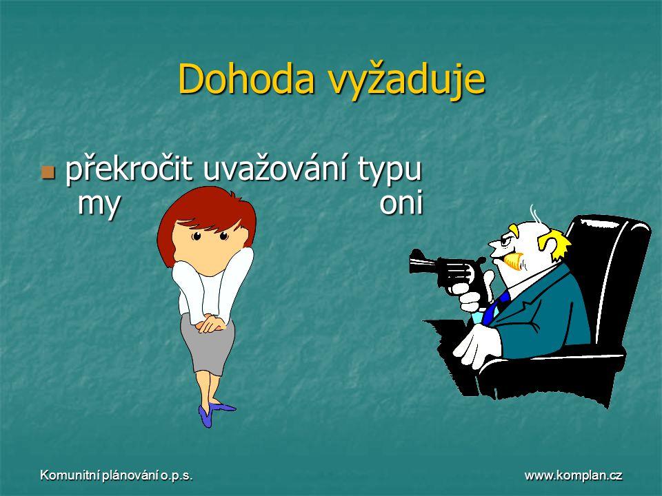 www.komplan.cz Komunitní plánování o.p.s. Dohoda vyžaduje  překročit uvažování typu myoni