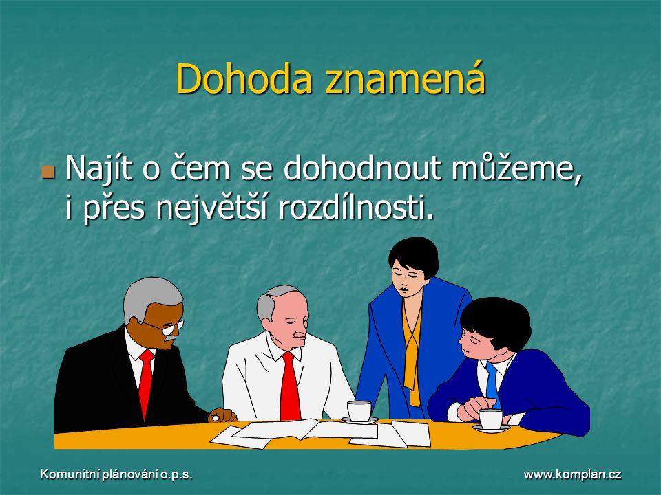 www.komplan.cz Komunitní plánování o.p.s. Dohoda znamená  Najít o čem se dohodnout můžeme, i přes největší rozdílnosti.