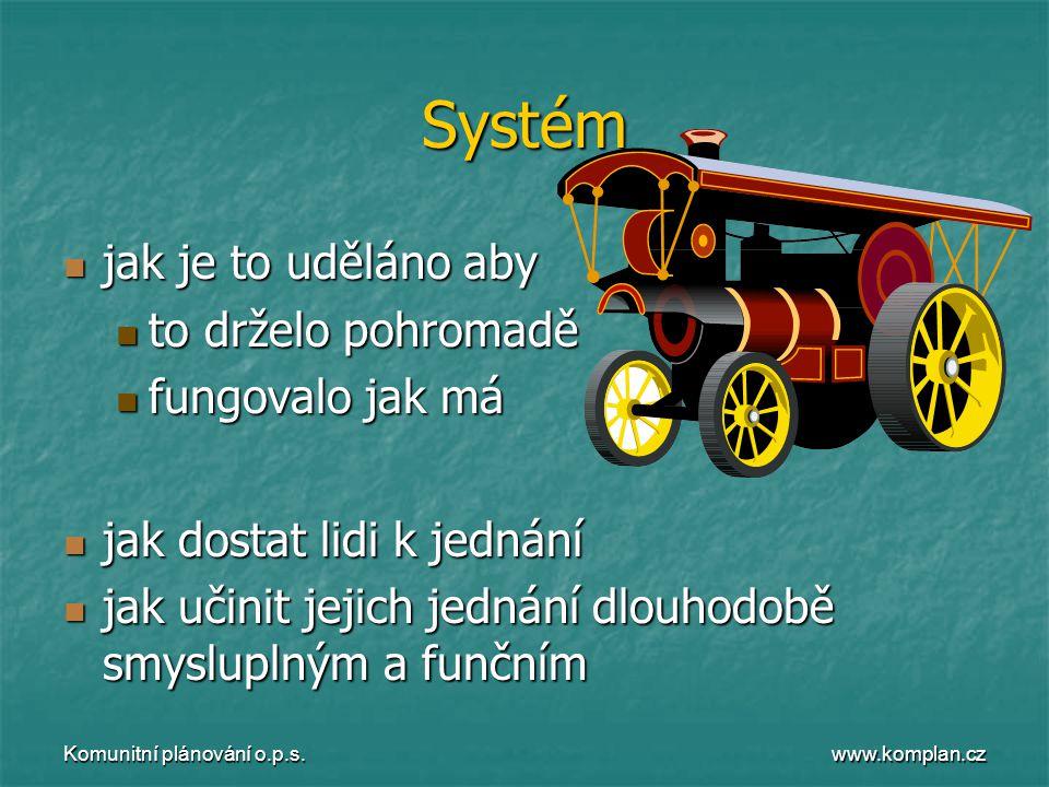 www.komplan.cz Komunitní plánování o.p.s. Systém  jak je to uděláno aby  to drželo pohromadě  fungovalo jak má  jak dostat lidi k jednání  jak uč