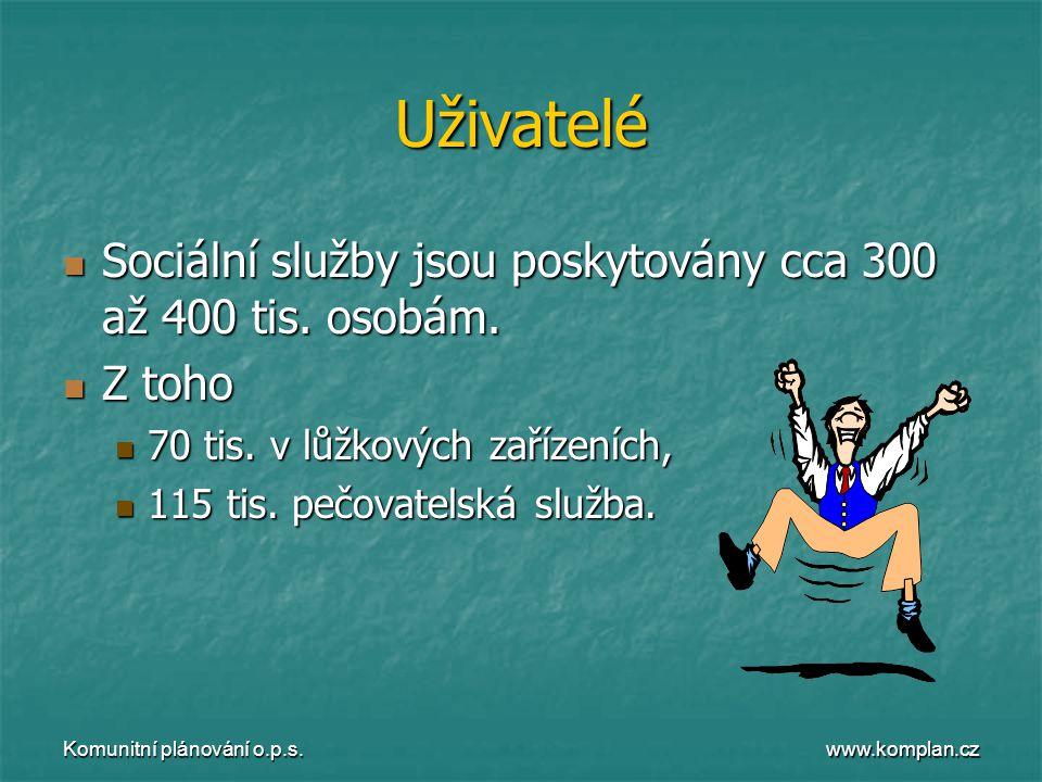 www.komplan.cz Komunitní plánování o.p.s. Uživatelé  Sociální služby jsou poskytovány cca 300 až 400 tis. osobám.  Z toho  70 tis. v lůžkových zaří