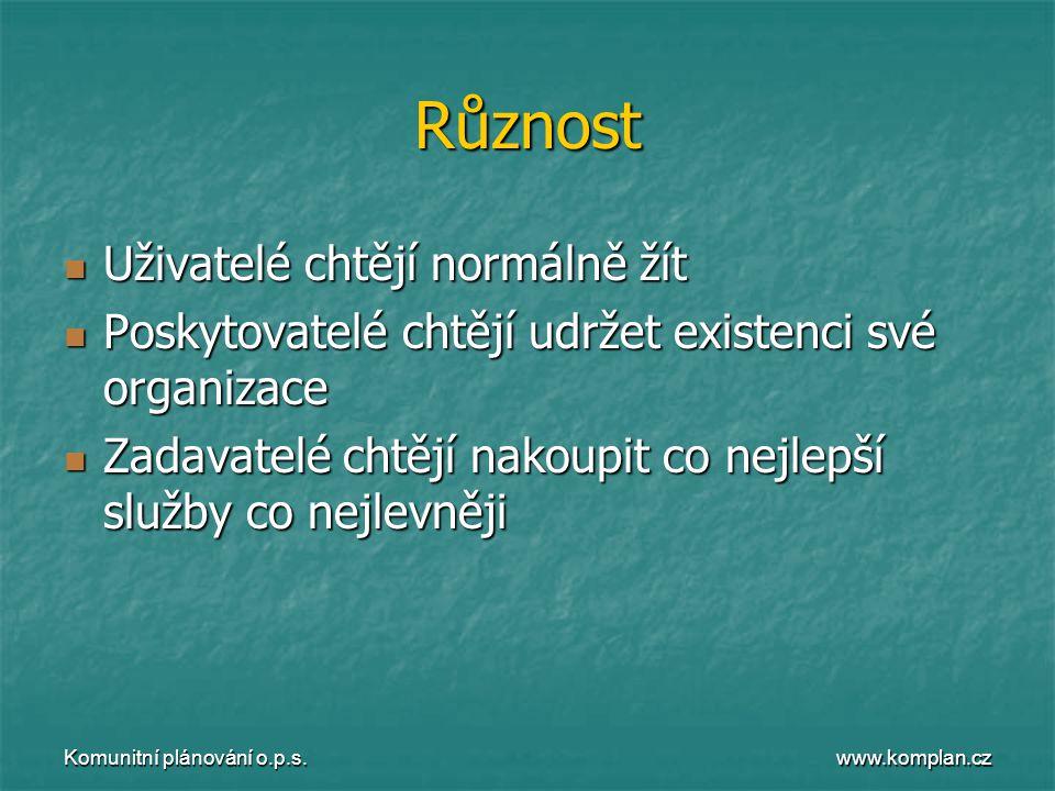 www.komplan.cz Komunitní plánování o.p.s. Různost  Uživatelé chtějí normálně žít  Poskytovatelé chtějí udržet existenci své organizace  Zadavatelé