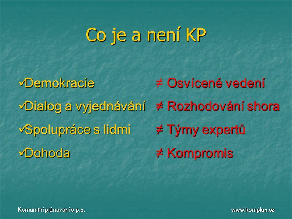 www.komplan.cz Komunitní plánování o.p.s. Co je a není KP  Demokracie  Dialog a vyjednávání  Spolupráce s lidmi  Dohoda Osvícené vedení ≠ Osvícené