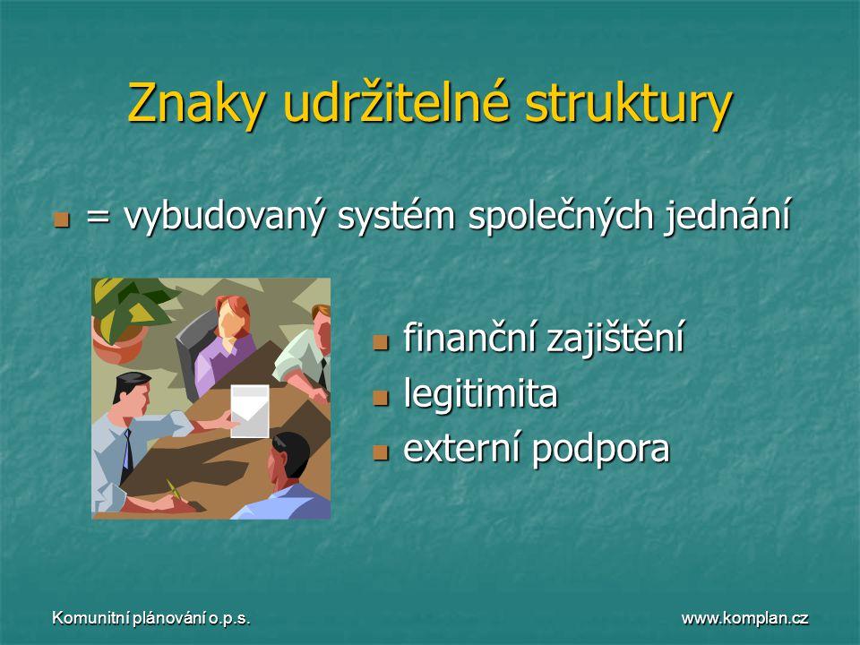 www.komplan.cz Komunitní plánování o.p.s. Znaky udržitelné struktury  = vybudovaný systém společných jednání  finanční zajištění  legitimita  exte