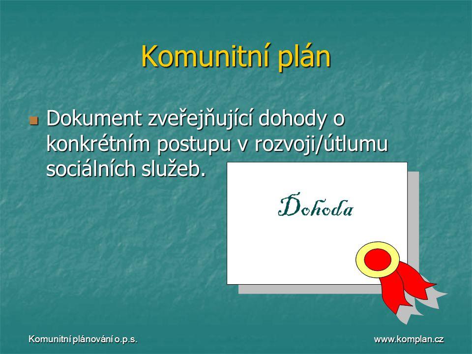 www.komplan.cz Komunitní plánování o.p.s. Komunitní plán  Dokument zveřejňující dohody o konkrétním postupu v rozvoji/útlumu sociálních služeb. Dohod