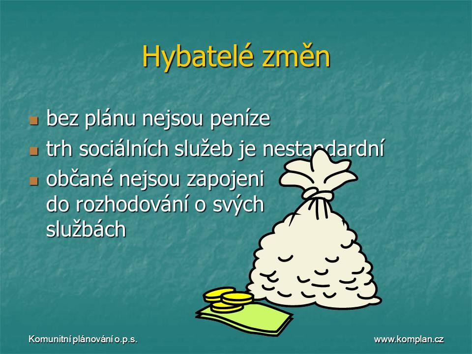 www.komplan.cz Komunitní plánování o.p.s. Hybatelé změn  bez plánu nejsou peníze  trh sociálních služeb je nestandardní  občané nejsou zapojeni do