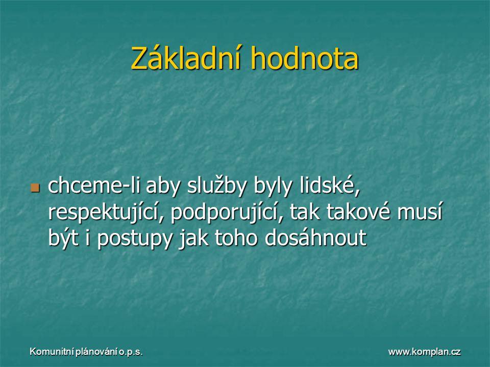 www.komplan.cz Komunitní plánování o.p.s. Základní hodnota  chceme-li aby služby byly lidské, respektující, podporující, tak takové musí být i postup