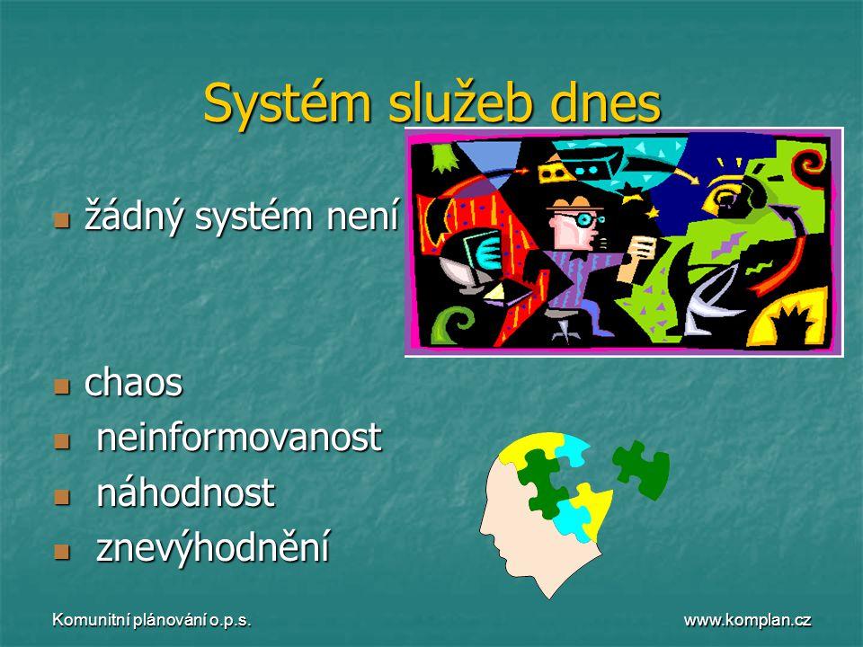 www.komplan.cz Komunitní plánování o.p.s. Systém služeb dnes  žádný systém není  chaos  neinformovanost  náhodnost  znevýhodnění