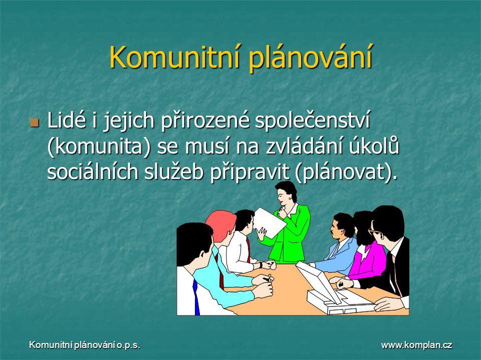 www.komplan.cz Komunitní plánování o.p.s. Komunitní plánování  Lidé i jejich přirozené společenství (komunita) se musí na zvládání úkolů sociálních s