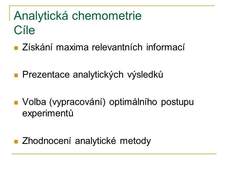 Analytická chemometrie Cíle  Získání maxima relevantních informací  Prezentace analytických výsledků  Volba (vypracování) optimálního postupu exper