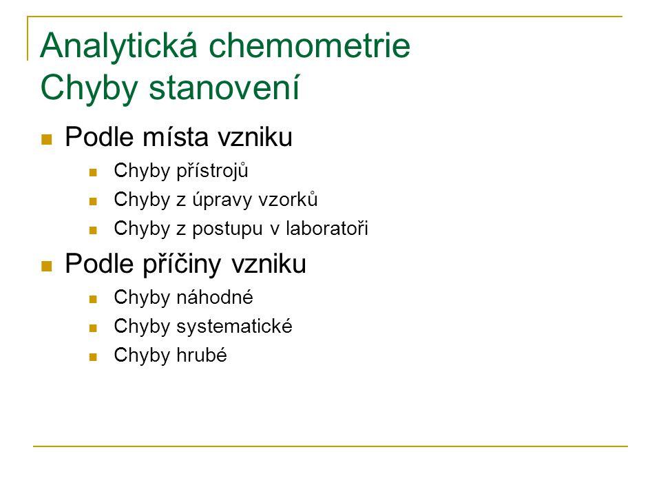 Analytická chemometrie Chyby stanovení  Podle místa vzniku  Chyby přístrojů  Chyby z úpravy vzorků  Chyby z postupu v laboratoři  Podle příčiny v