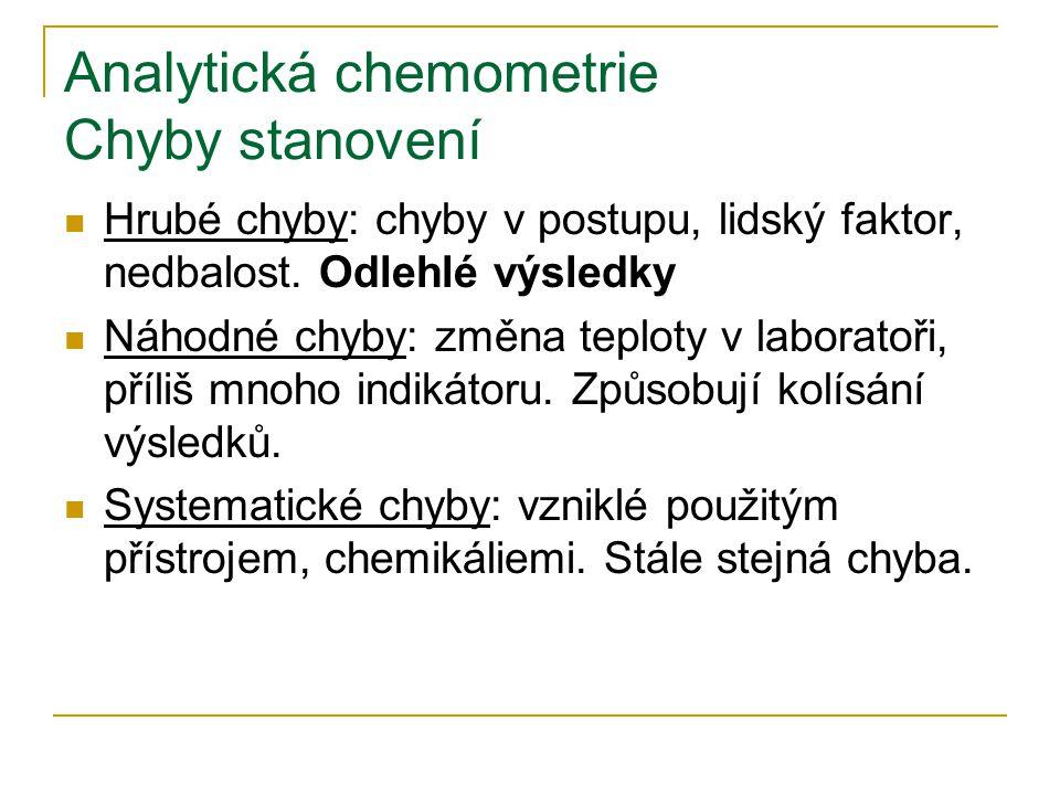 Analytická chemometrie Chyby stanovení  Hrubé chyby: chyby v postupu, lidský faktor, nedbalost. Odlehlé výsledky  Náhodné chyby: změna teploty v lab