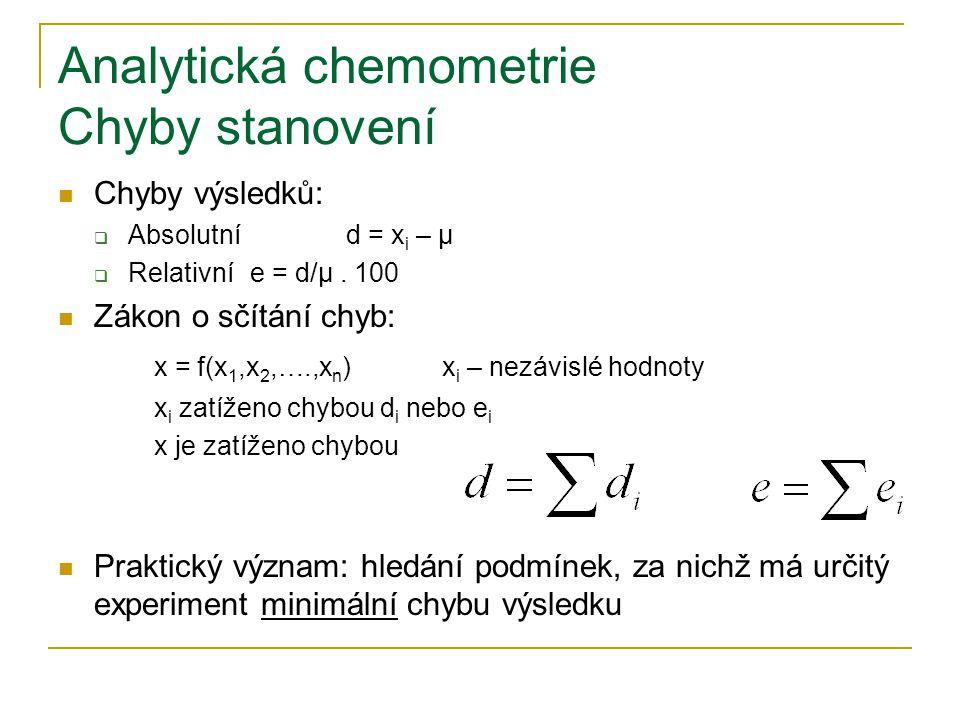 Analytická chemometrie Chyby stanovení  Chyby výsledků:  Absolutní d = x i – μ  Relativníe = d/μ. 100  Zákon o sčítání chyb: x = f(x 1,x 2,….,x n