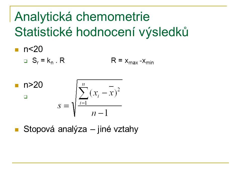 Analytická chemometrie Statistické hodnocení výsledků  n<20  S r = k n. RR = x max -x min  n>20   Stopová analýza – jiné vztahy