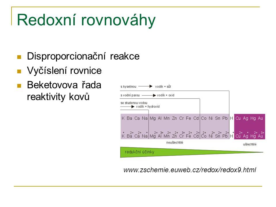 Redoxní rovnováhy  Disproporcionační reakce  Vyčíslení rovnice  Beketovova řada reaktivity kovů www.zschemie.euweb.cz/redox/redox9.html