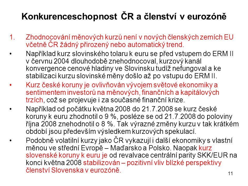 11 Konkurenceschopnost ČR a členství v eurozóně 1.Zhodnocování měnových kurzů není v nových členských zemích EU včetně ČR žádný přirozený nebo automat